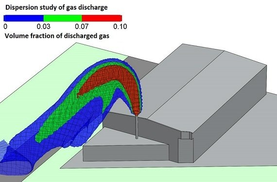 CFD study investigating dispersion of gas discharged from a stack