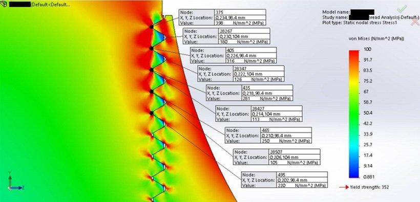 FEA Simulation of Threaded Connection Failure